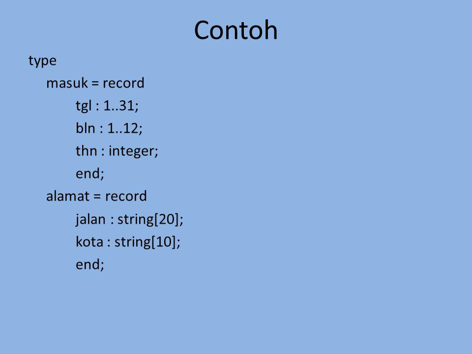 Contoh type masuk = record tgl : 1..31; bln : 1..12; thn : integer; end; alamat = record jalan : string[20]; kota : string[10];